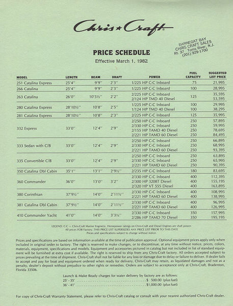 power of the force price guide