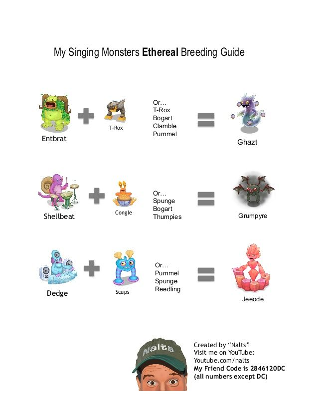 my singing monsters monster guide