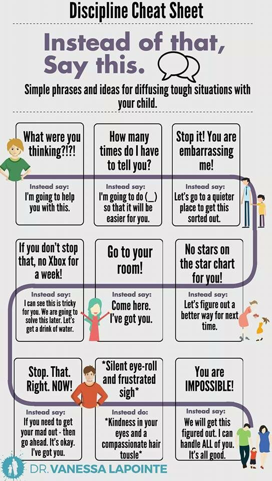 how to guide a child behavior
