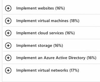 azure 70 533 study guide