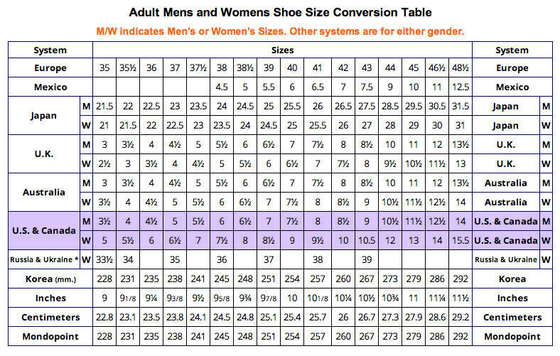 shoe size guide us to uk