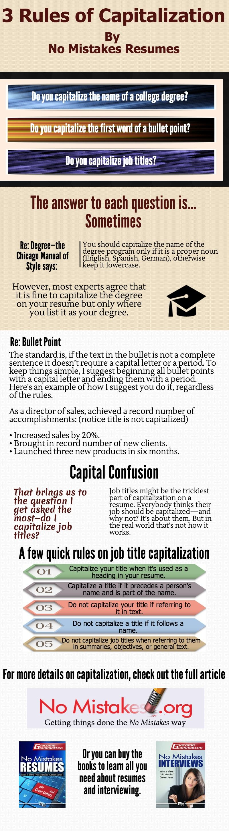 ap style guide capitalization job titles
