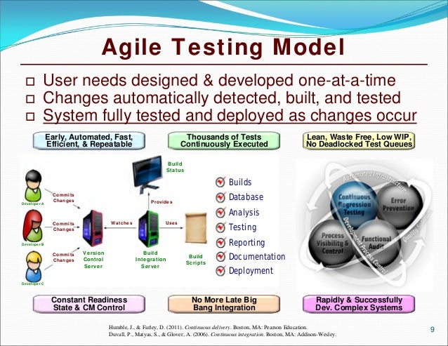 agile testing a practical guide for testers pdf