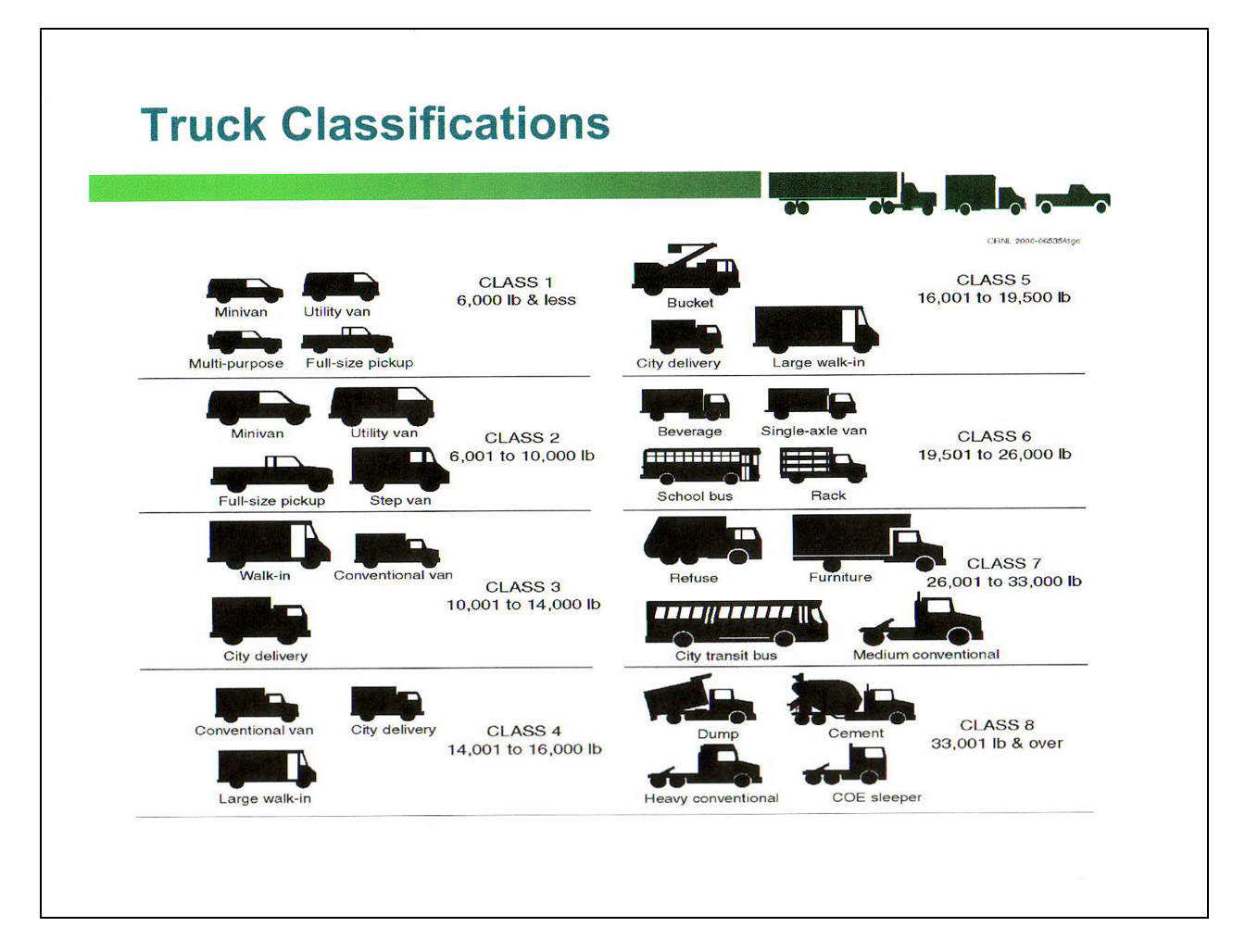 freightliner cab and chassis vocational reference guide