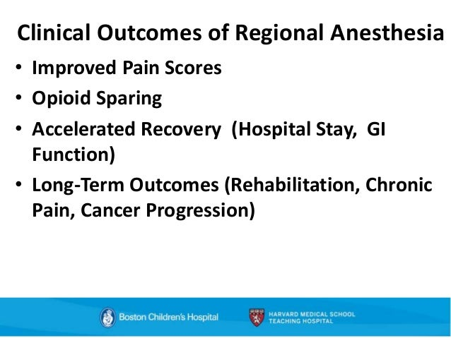 ultrasound guided regional anesthesia and pain medicine